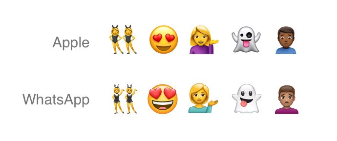 WhatsApp-emoji